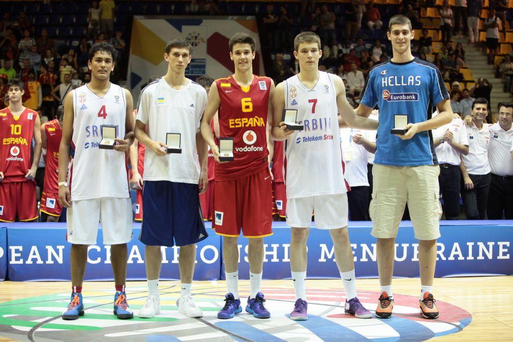 Чемпионат мира по баскетболу среди мужчин 2018